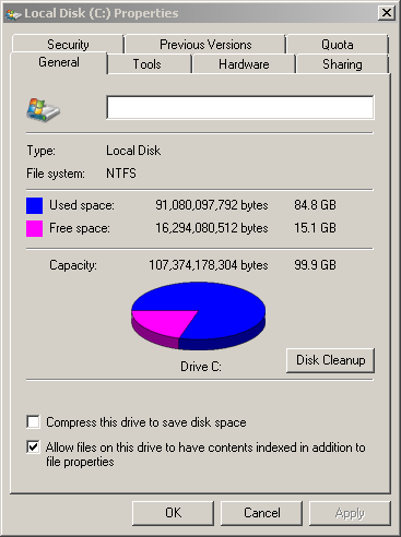 C Drive Space after hiberfil.sys